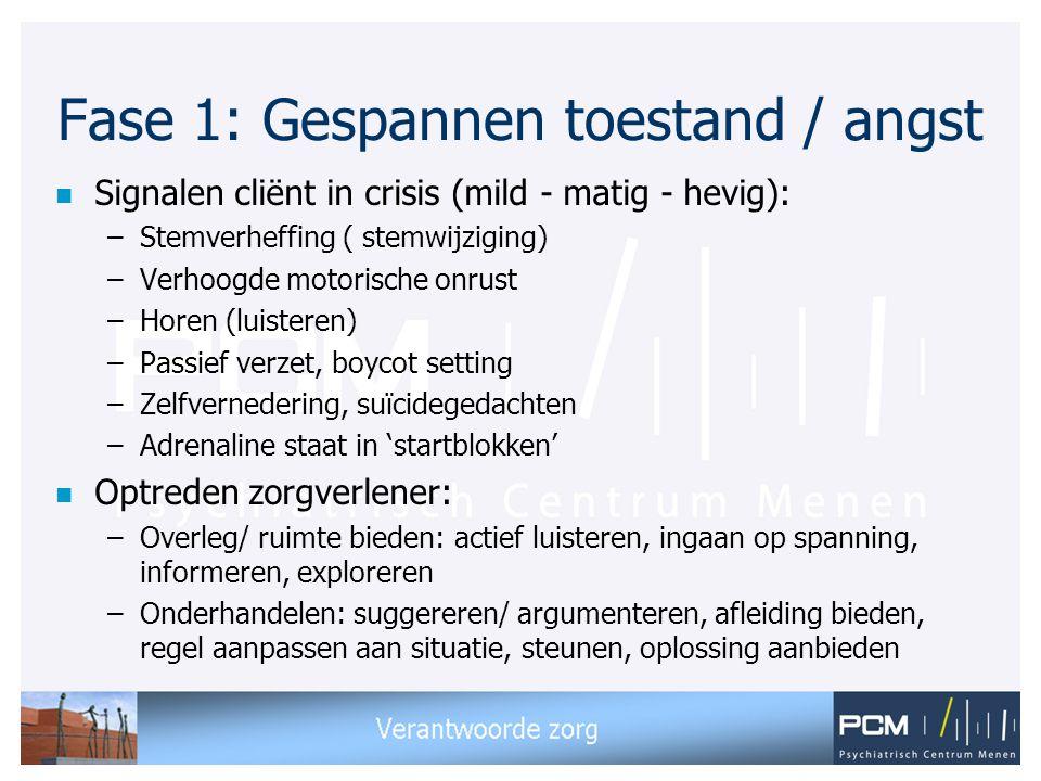 Fase 1: Gespannen toestand / angst n Signalen cliënt in crisis (mild - matig - hevig): –Stemverheffing ( stemwijziging) –Verhoogde motorische onrust –