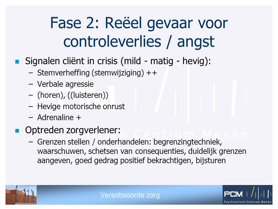 Fase 2: Reëel gevaar voor controleverlies / angst n Signalen cliënt in crisis (mild - matig - hevig): –Stemverheffing (stemwijziging) ++ –Verbale agre
