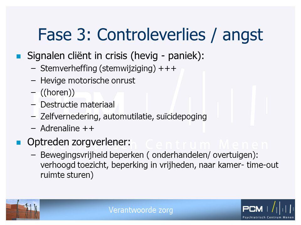 Fase 3: Controleverlies / angst n Signalen cliënt in crisis (hevig - paniek): –Stemverheffing (stemwijziging) +++ –Hevige motorische onrust –((horen))
