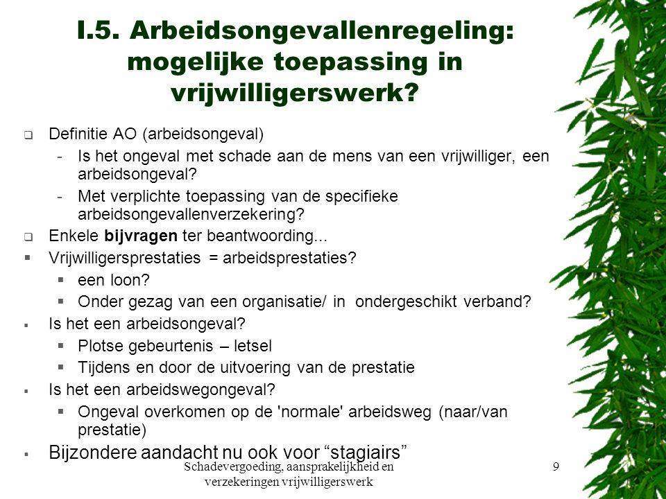Schadevergoeding, aansprakelijkheid en verzekeringen vrijwilligerswerk 9 I.5.