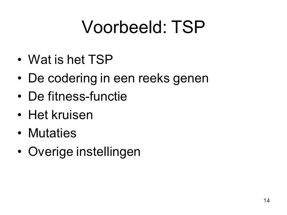 14 Voorbeeld: TSP •Wat is het TSP •De codering in een reeks genen •De fitness-functie •Het kruisen •Mutaties •Overige instellingen