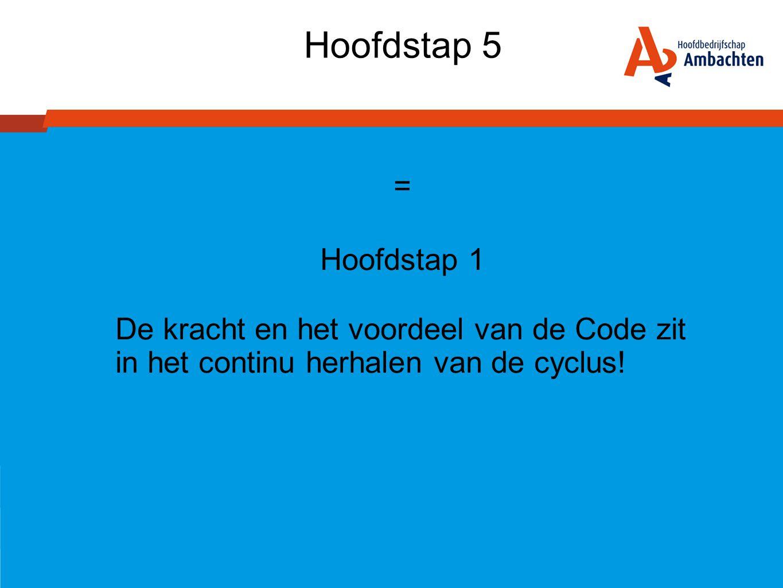 Hoofdstap 5 = Hoofdstap 1 De kracht en het voordeel van de Code zit in het continu herhalen van de cyclus!