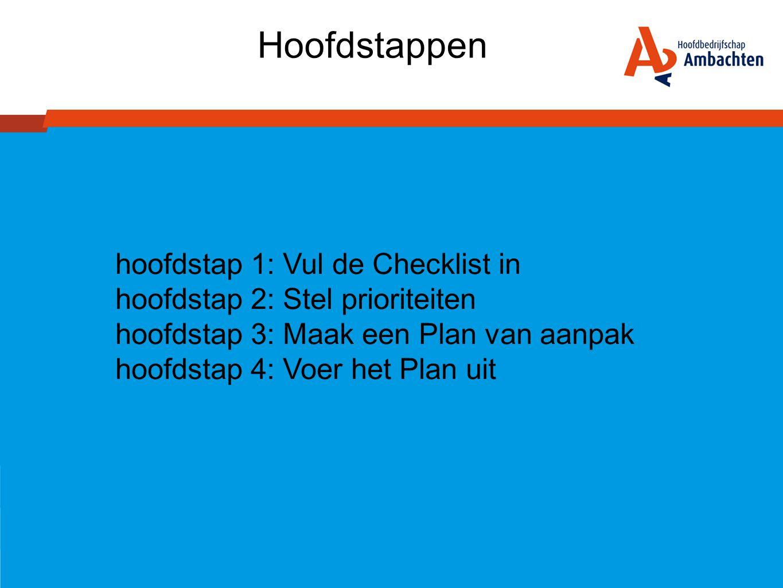 Hoofdstappen hoofdstap 1: Vul de Checklist in hoofdstap 2: Stel prioriteiten hoofdstap 3: Maak een Plan van aanpak hoofdstap 4: Voer het Plan uit