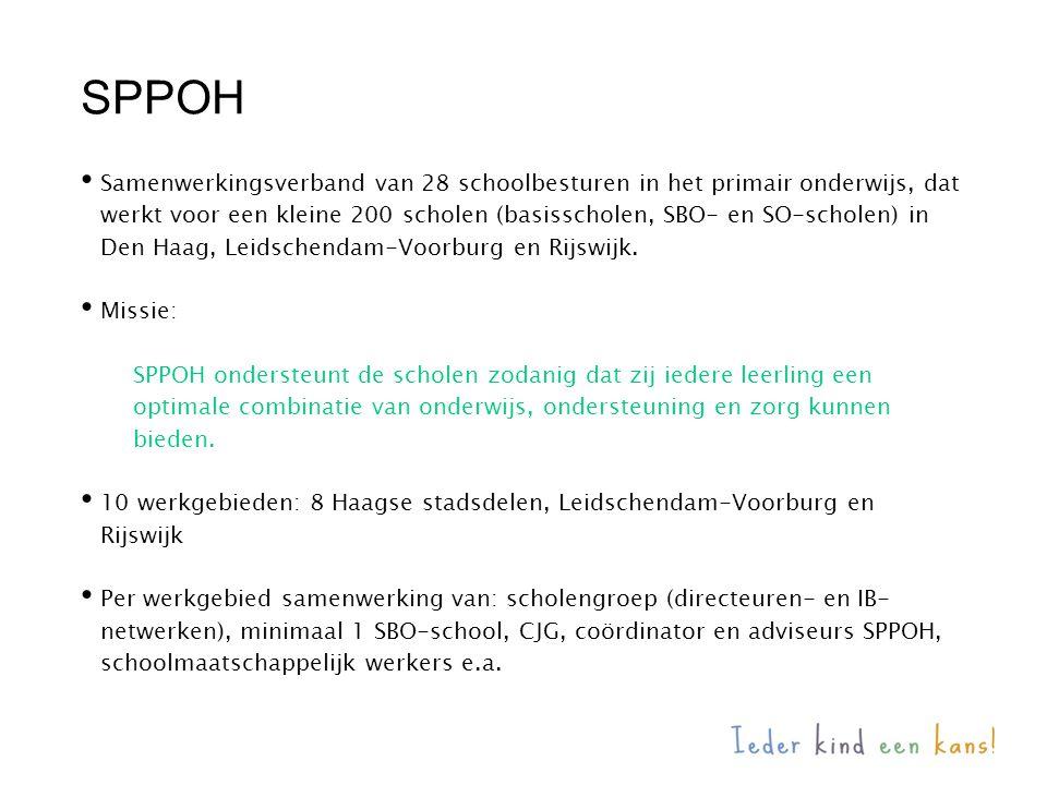 • Samenwerkingsverband van 28 schoolbesturen in het primair onderwijs, dat werkt voor een kleine 200 scholen (basisscholen, SBO- en SO-scholen) in Den Haag, Leidschendam-Voorburg en Rijswijk.