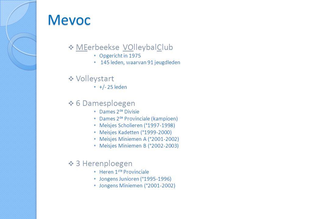 Mevoc  MEerbeekse VOlleybalClub • Opgericht in 1975 • 145 leden, waarvan 91 jeugdleden  Volleystart • +/- 25 leden  6 Damesploegen • Dames 2 de Divisie • Dames 2 de Provinciale (kampioen) • Meisjes Scholieren (°1997-1998) • Meisjes Kadetten (°1999-2000) • Meisjes Miniemen A (°2001-2002) • Meisjes Miniemen B (°2002-2003)  3 Herenploegen • Heren 1 ste Provinciale • Jongens Junioren (°1995-1996) • Jongens Miniemen (°2001-2002)