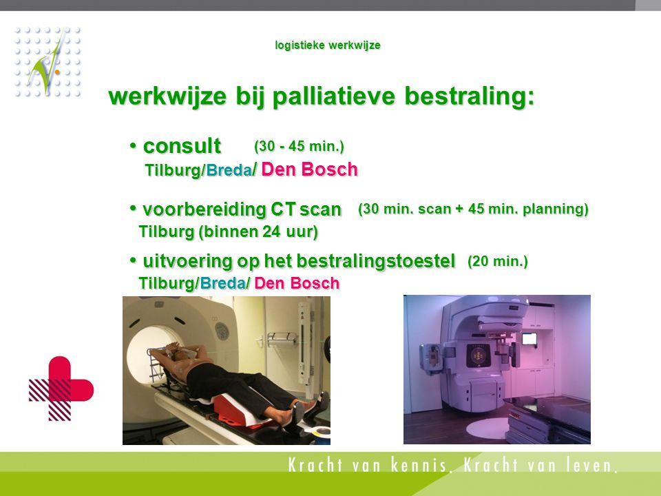 logistieke werkwijze werkwijze bij palliatieve bestraling: • uitvoering op het bestralingstoestel Tilburg/Breda/ Den Bosch Tilburg/Breda/ Den Bosch •