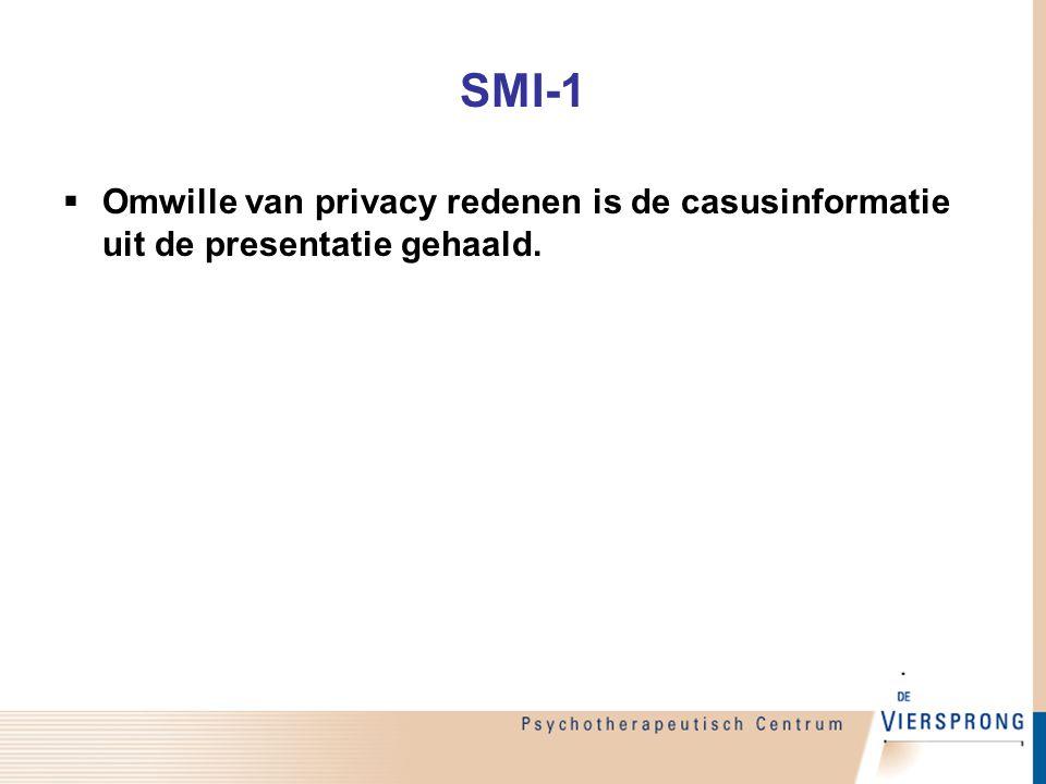 SMI-1  Omwille van privacy redenen is de casusinformatie uit de presentatie gehaald.