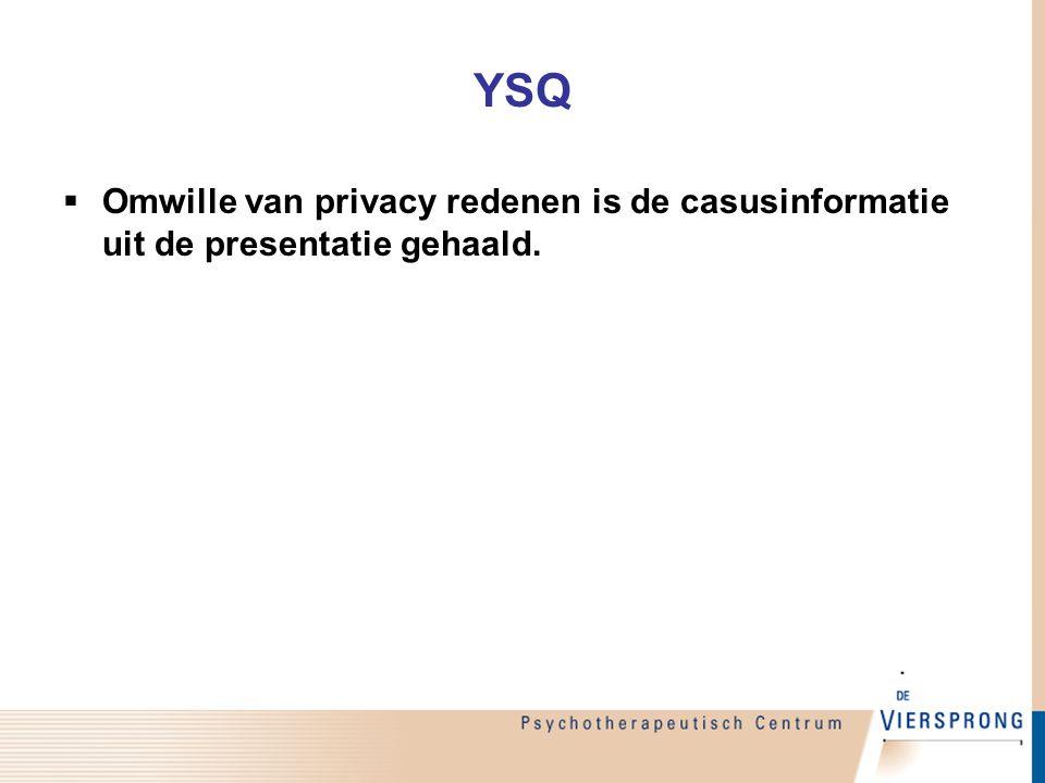 YSQ  Omwille van privacy redenen is de casusinformatie uit de presentatie gehaald.