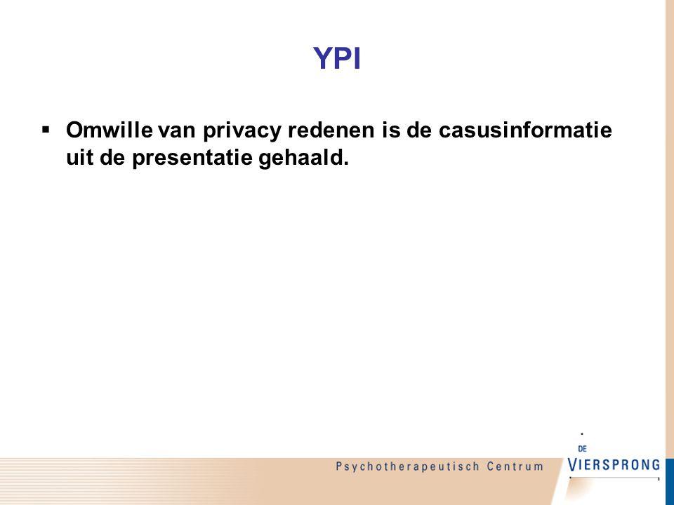 YPI  Omwille van privacy redenen is de casusinformatie uit de presentatie gehaald.