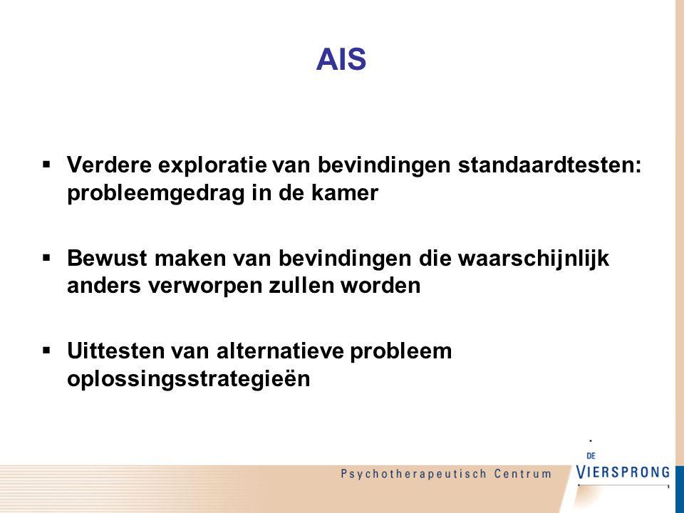 AIS  Verdere exploratie van bevindingen standaardtesten: probleemgedrag in de kamer  Bewust maken van bevindingen die waarschijnlijk anders verworpen zullen worden  Uittesten van alternatieve probleem oplossingsstrategieën