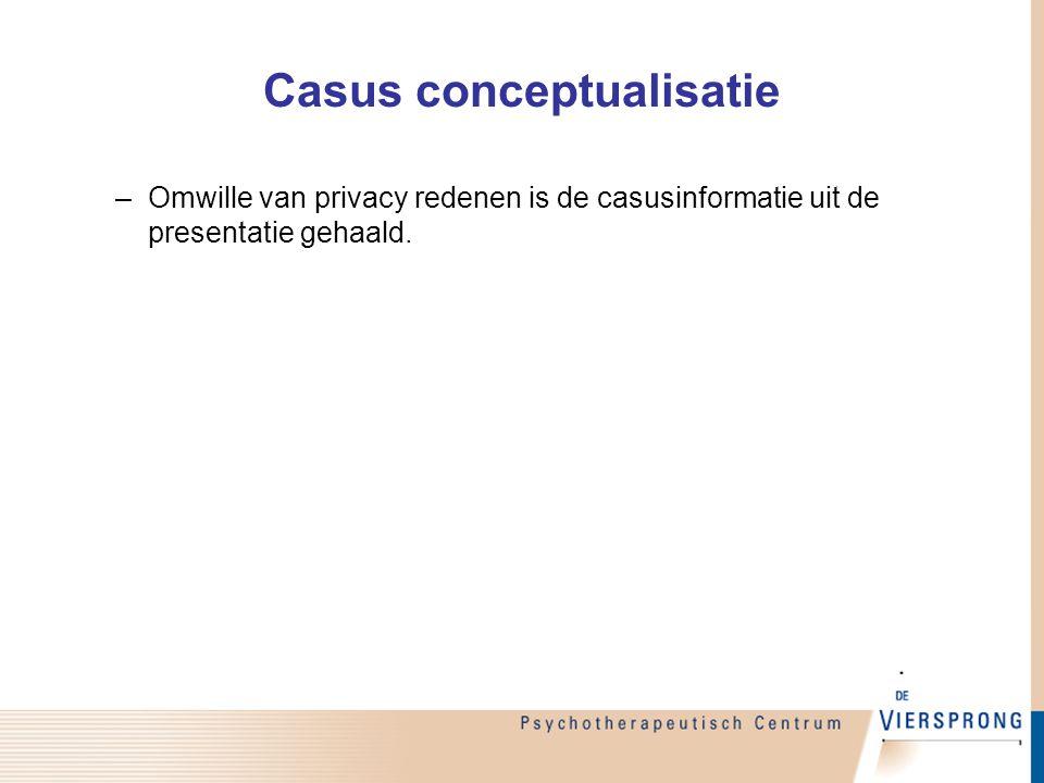 Casus conceptualisatie –Omwille van privacy redenen is de casusinformatie uit de presentatie gehaald.