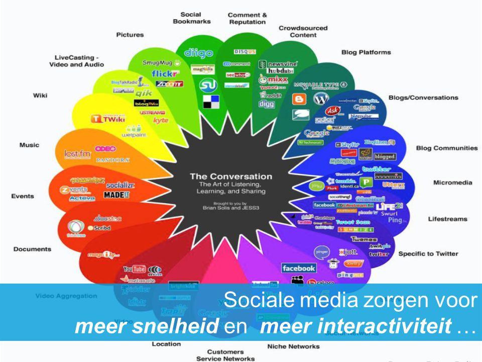 Sociale media zorgen voor meer snelheid en meer interactiviteit …