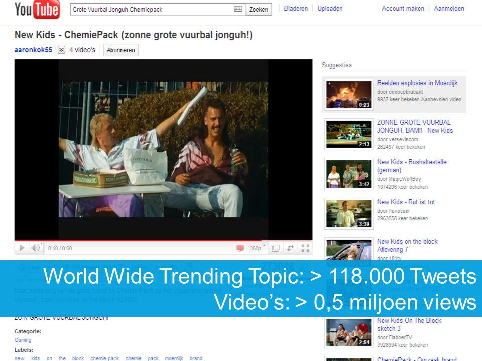 World Wide Trending Topic: > 118.000 Tweets Video's: > 0,5 miljoen views