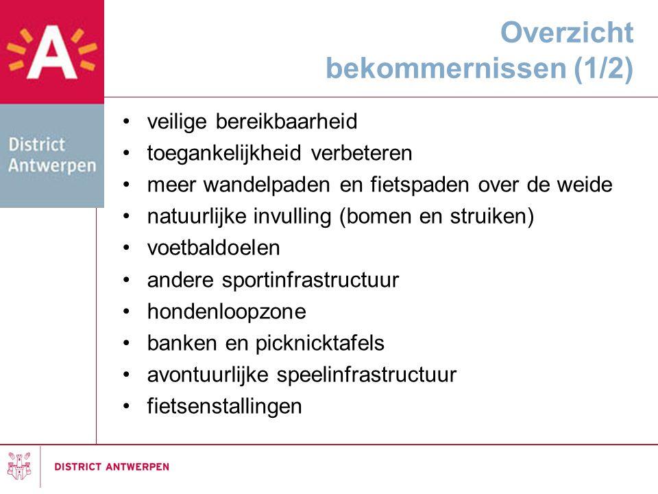 Overzicht bekommernissen (1/2) •veilige bereikbaarheid •toegankelijkheid verbeteren •meer wandelpaden en fietspaden over de weide •natuurlijke invulli