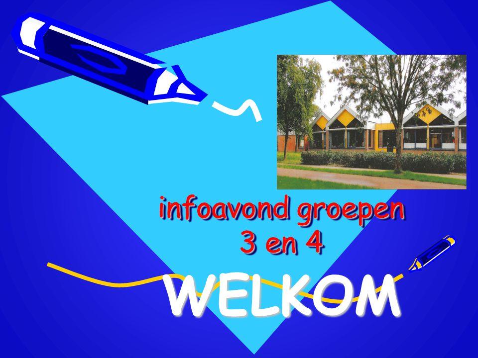 Team 't Eimink Nieuwe collega's •Juf Cindy groep 5 •Juf Marieke groep 7 •LIO – Caroline Meulenbeld groep 7-8
