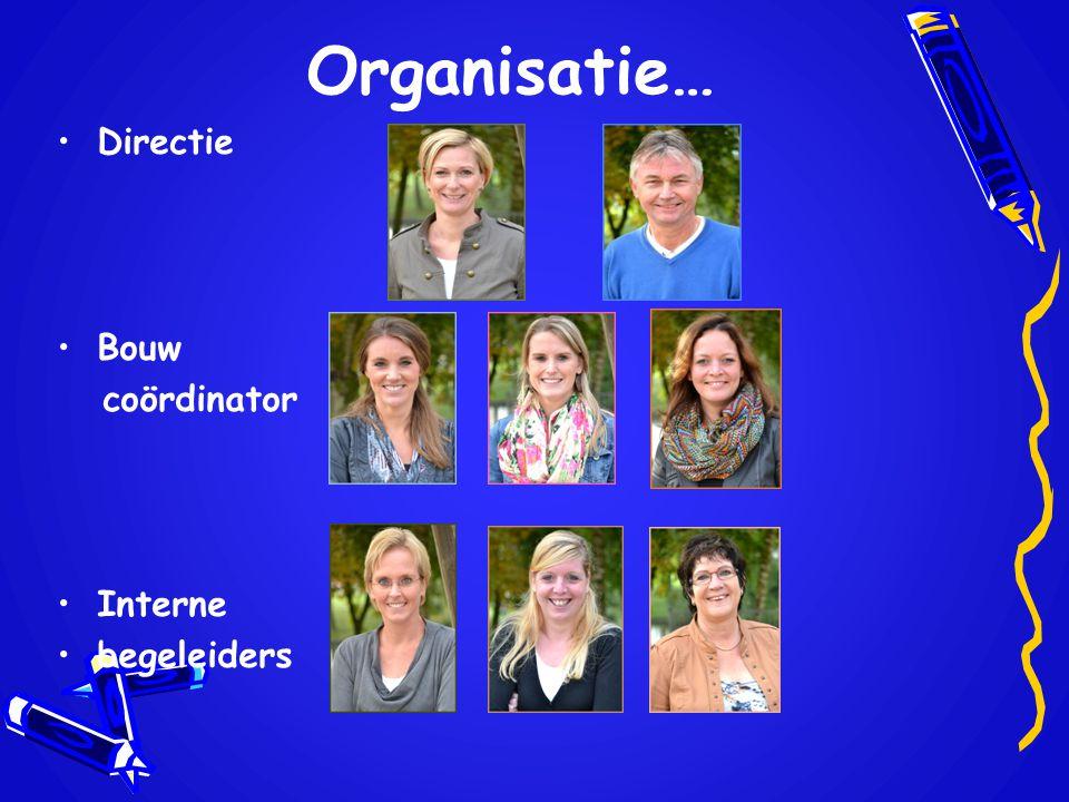 Organisatie… •Directie •Bouw coördinator •Interne •begeleiders