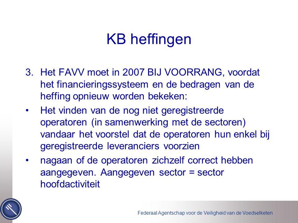 Federaal Agentschap voor de Veiligheid van de Voedselketen KB heffingen 4.Op voorstel van UNIZO aanvaardt het FAVV om een boodschap uit te werken om alle operatoren enerzijds bewust te maken van het feit dat zij zich moeten aangeven en hen anderzijds te wijzen op de gevolgen als zij dat niet doen.