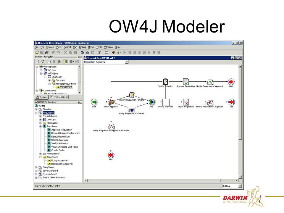 12 OW4J Modeler