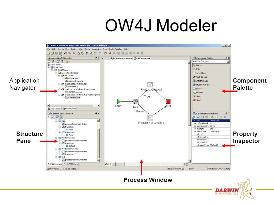 13 OW4J Modeler Component Palette Property Inspector Process Window Application Navigator Structure Pane