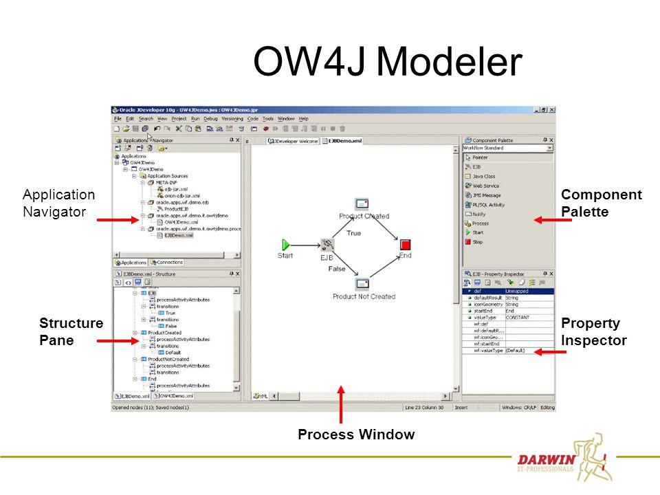 13 OW4J Modeler Component Palette Property Inspector Process Window Application Navigator Structure Pane
