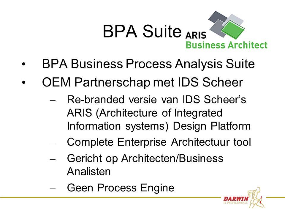 18 • BPA Business Process Analysis Suite • OEM Partnerschap met IDS Scheer – Re-branded versie van IDS Scheer's ARIS (Architecture of Integrated Infor