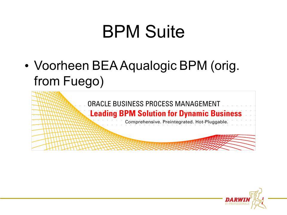 22 BPM Suite • Voorheen BEA Aqualogic BPM (orig. from Fuego)