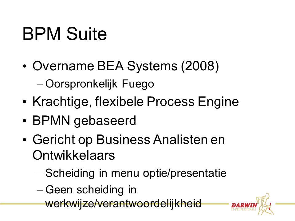 23 BPM Suite • Overname BEA Systems (2008) – Oorspronkelijk Fuego • Krachtige, flexibele Process Engine • BPMN gebaseerd • Gericht op Business Analisten en Ontwikkelaars – Scheiding in menu optie/presentatie – Geen scheiding in werkwijze/verantwoordelijkheid