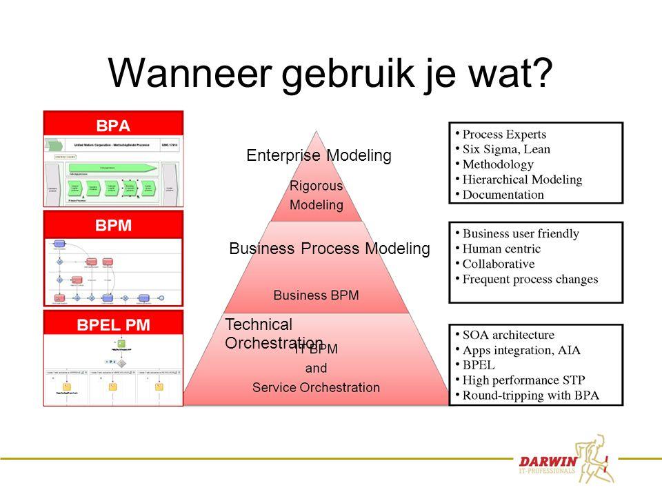 26 Wanneer gebruik je wat Enterprise Modeling Business Process Modeling Technical Orchestration