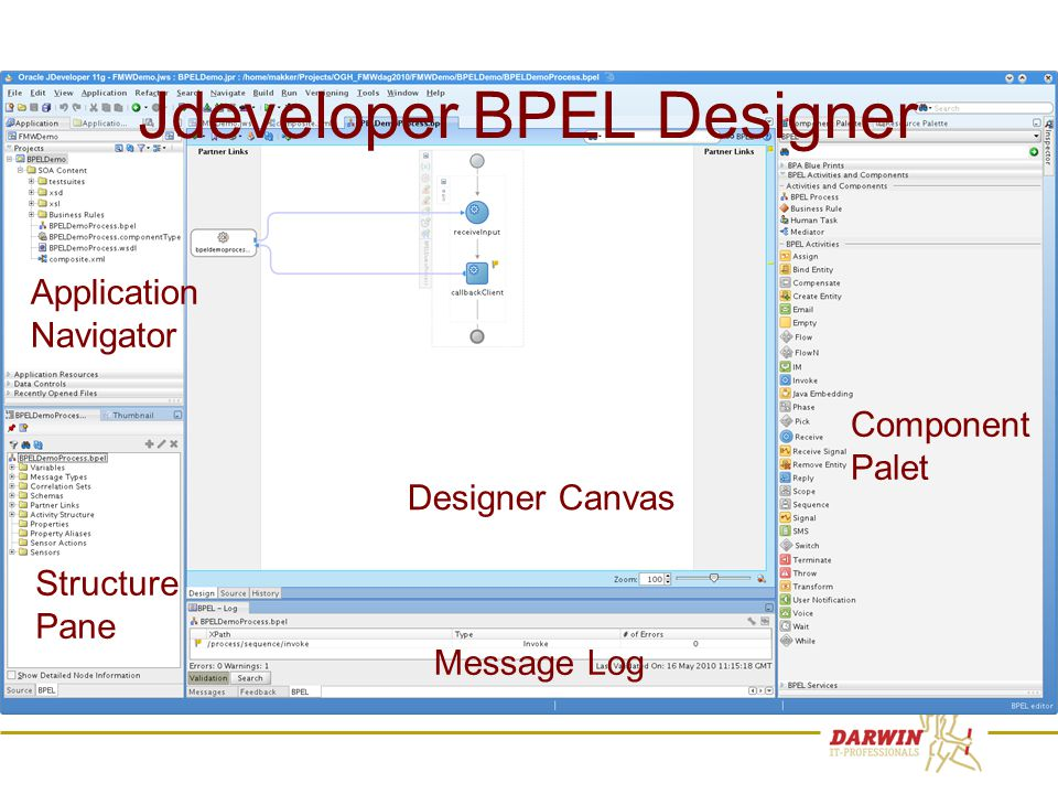 38 Jdeveloper BPEL Designer Component Palet Designer Canvas Structure Pane Application Navigator Message Log