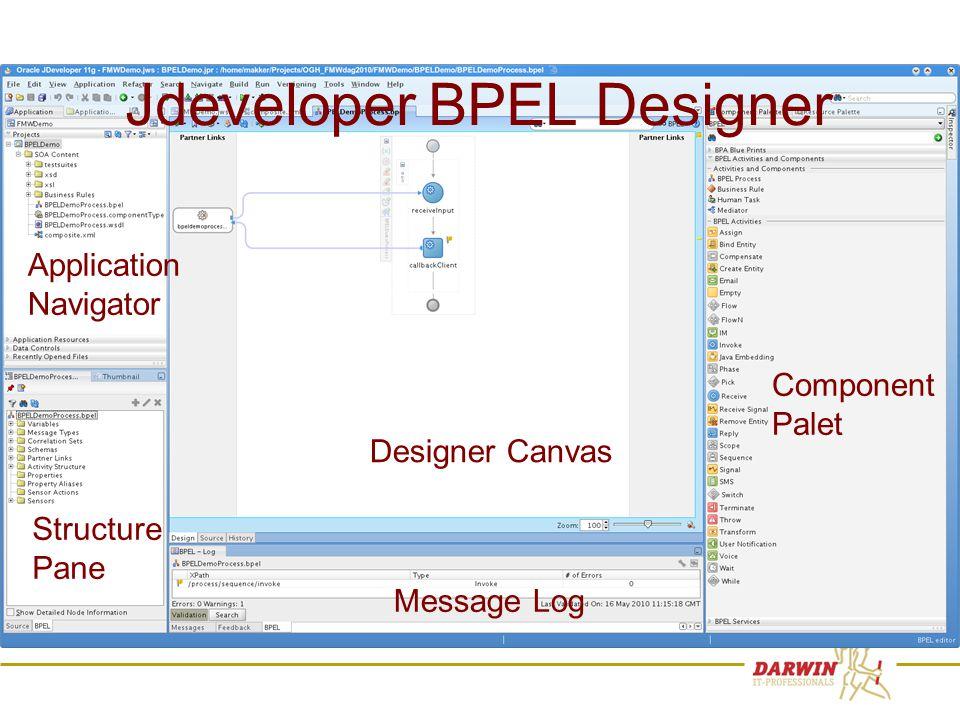 38 Jdeveloper BPEL Designer Component Palet Designer Canvas Structure Pane Application Navigator Message Log