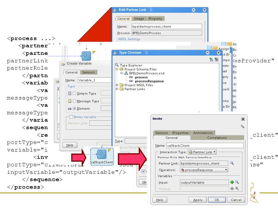 40 BPEL: XML