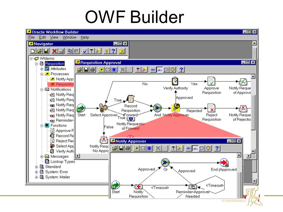 5 OWF Builder