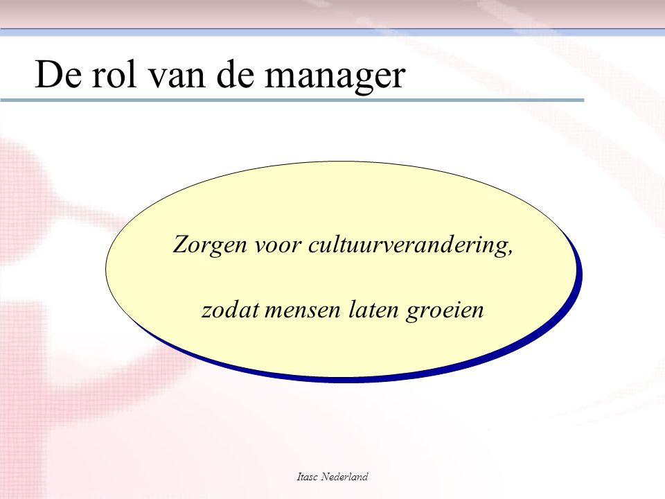 Itasc Nederland De rol van de manager Zorgen voor cultuurverandering, zodat mensen laten groeien
