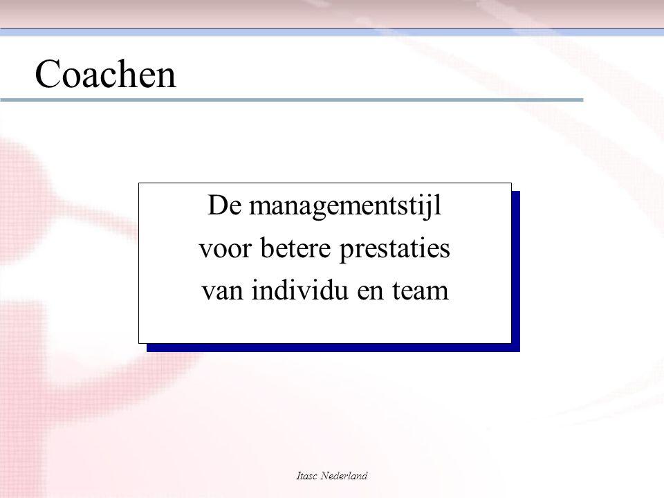 Itasc Nederland Kies het beste alternatief  Kijk naar de voor- en nadelen van iedere oplossing  Wanneer de mogelijkheden van de medeweker zijn uitgeput, vraag dan als coach: Ik heb nog een paar andere mogelijkheden.