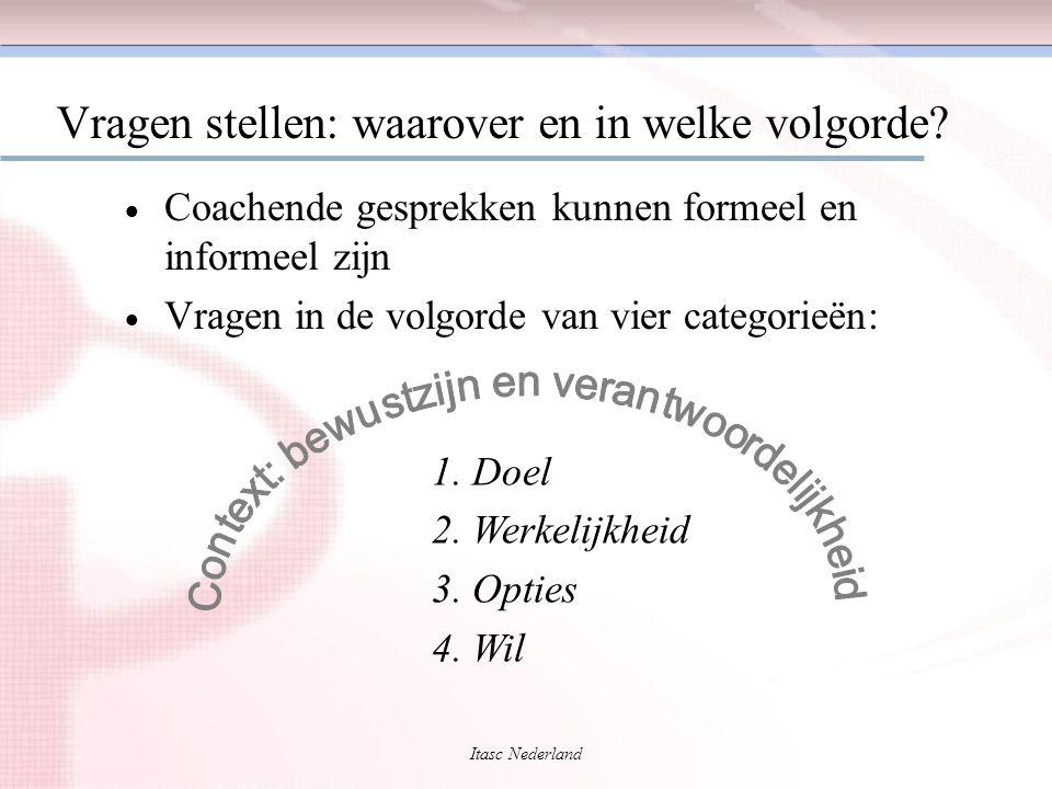 Itasc Nederland Vragen stellen: waarover en in welke volgorde?  Coachende gesprekken kunnen formeel en informeel zijn  Vragen in de volgorde van vie