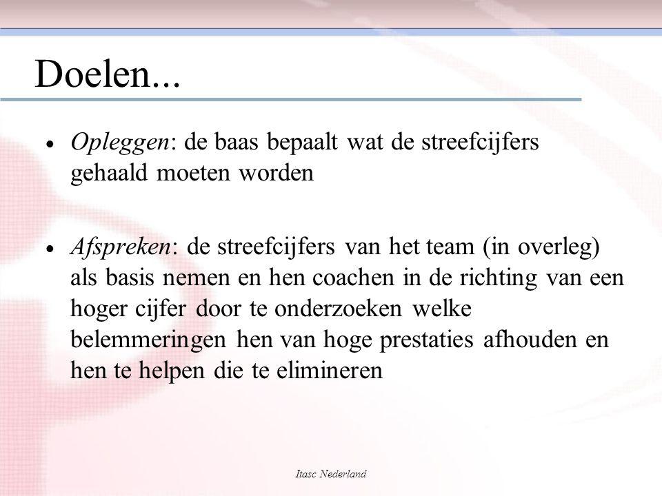 Itasc Nederland Doelen...  Opleggen: de baas bepaalt wat de streefcijfers gehaald moeten worden  Afspreken: de streefcijfers van het team (in overle