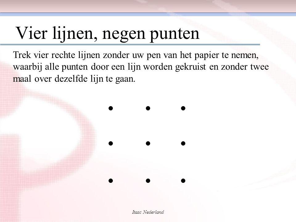 Itasc Nederland Vier lijnen, negen punten Trek vier rechte lijnen zonder uw pen van het papier te nemen, waarbij alle punten door een lijn worden gekr