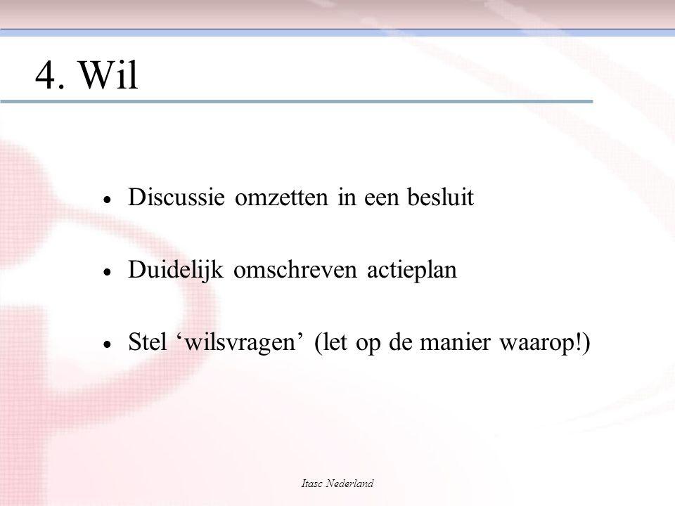 Itasc Nederland 4. Wil  Discussie omzetten in een besluit  Duidelijk omschreven actieplan  Stel 'wilsvragen' (let op de manier waarop!)
