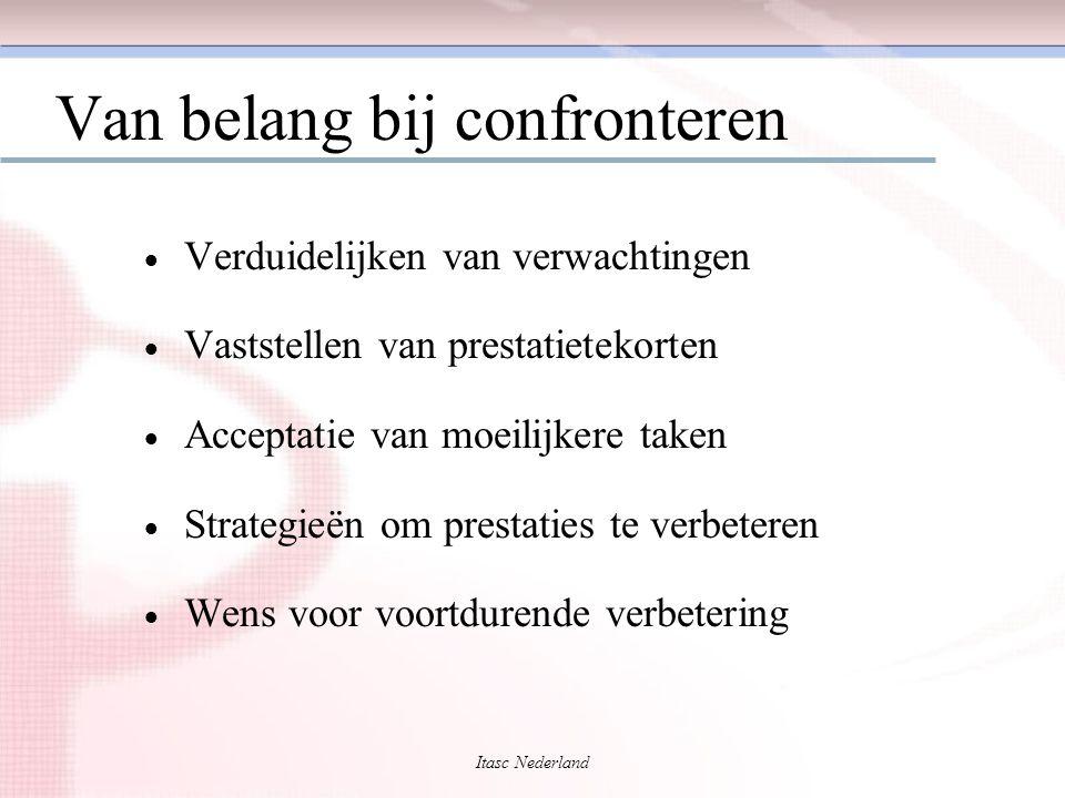Itasc Nederland Van belang bij confronteren  Verduidelijken van verwachtingen  Vaststellen van prestatietekorten  Acceptatie van moeilijkere taken