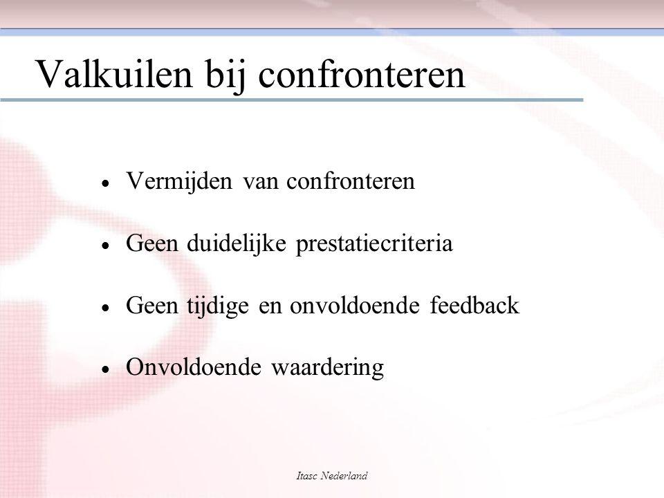 Itasc Nederland Valkuilen bij confronteren  Vermijden van confronteren  Geen duidelijke prestatiecriteria  Geen tijdige en onvoldoende feedback  O