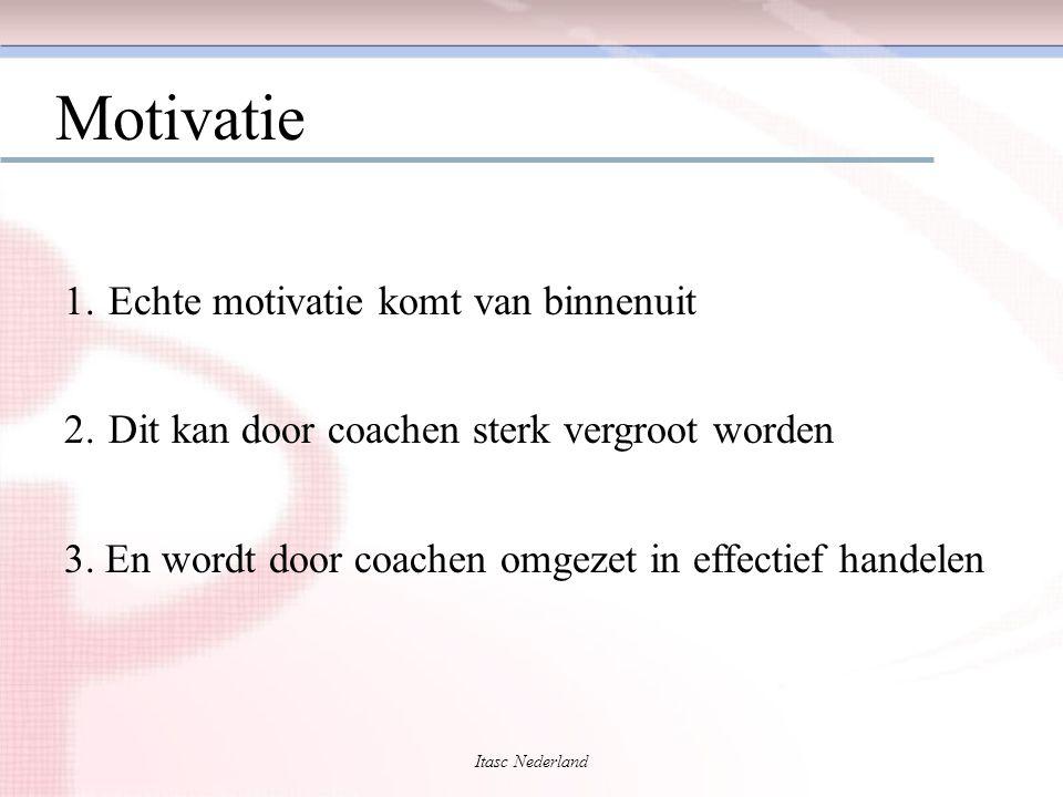 Itasc Nederland Motivatie 1.Echte motivatie komt van binnenuit 2.Dit kan door coachen sterk vergroot worden 3. En wordt door coachen omgezet in effect