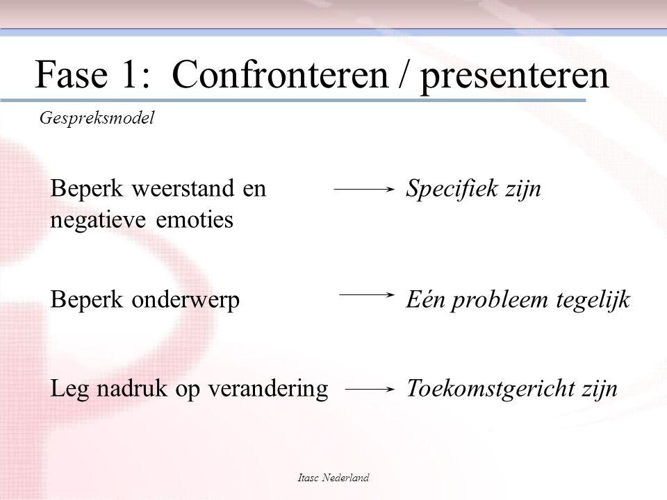 Itasc Nederland Fase 1: Confronteren / presenteren Gespreksmodel Beperk weerstand en negatieve emoties Beperk onderwerp Leg nadruk op verandering Spec