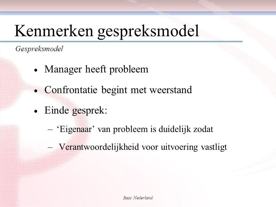 Itasc Nederland Kenmerken gespreksmodel  Manager heeft probleem  Confrontatie begint met weerstand  Einde gesprek: –'Eigenaar' van probleem is duid