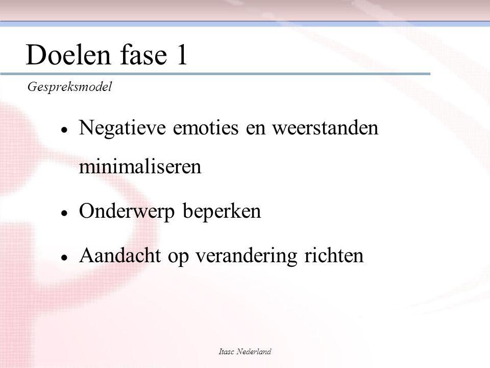 Itasc Nederland Doelen fase 1  Negatieve emoties en weerstanden minimaliseren  Onderwerp beperken  Aandacht op verandering richten Gespreksmodel