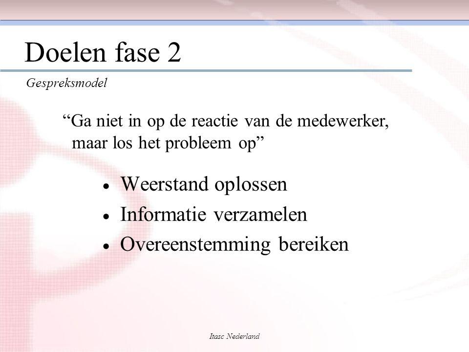 """Itasc Nederland Doelen fase 2  Weerstand oplossen  Informatie verzamelen  Overeenstemming bereiken """"Ga niet in op de reactie van de medewerker, maa"""