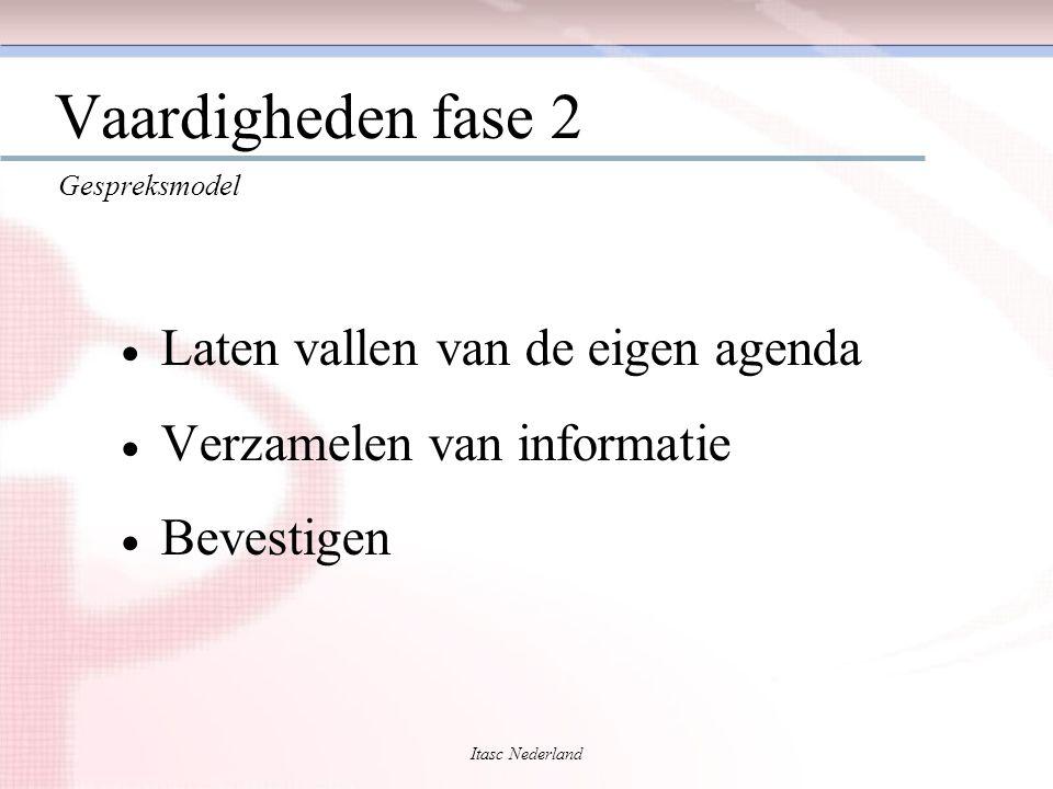 Itasc Nederland Vaardigheden fase 2  Laten vallen van de eigen agenda  Verzamelen van informatie  Bevestigen Gespreksmodel