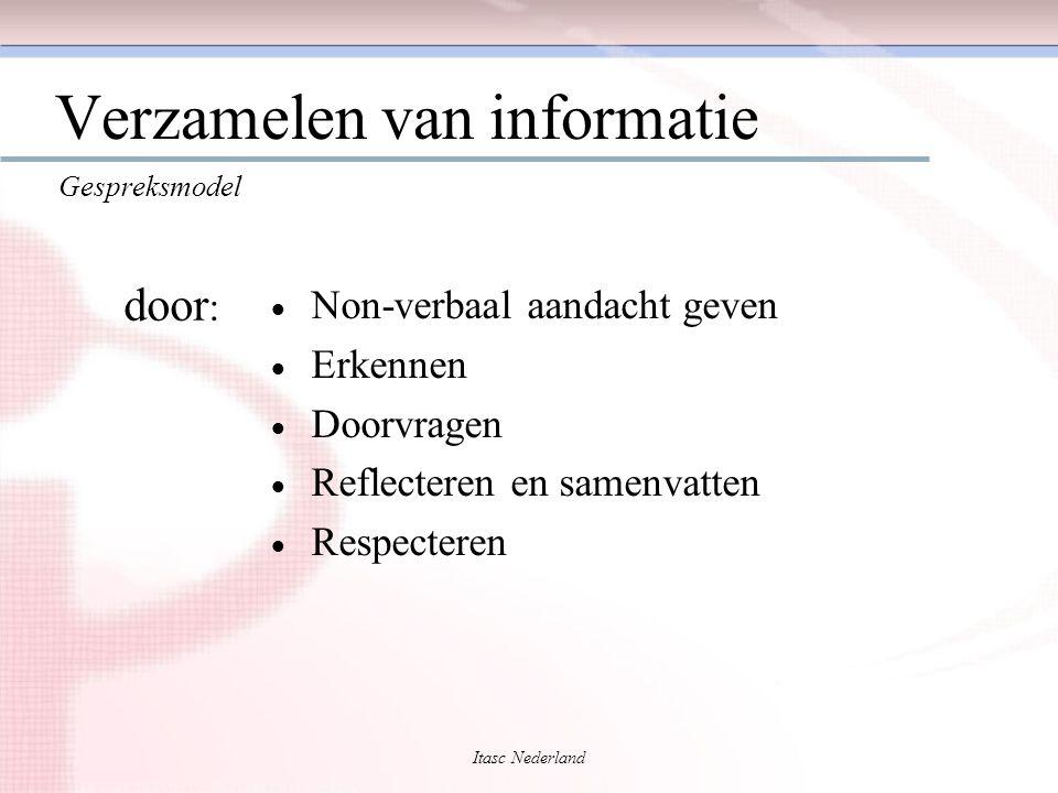 Itasc Nederland Verzamelen van informatie  Non-verbaal aandacht geven  Erkennen  Doorvragen  Reflecteren en samenvatten  Respecteren door : Gespr