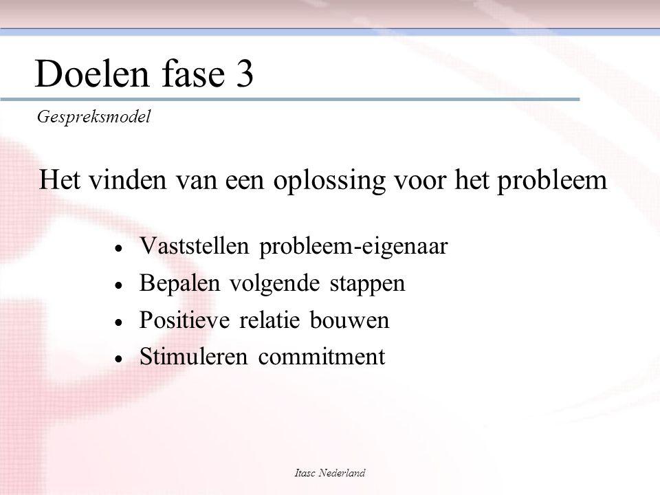 Itasc Nederland Doelen fase 3  Vaststellen probleem-eigenaar  Bepalen volgende stappen  Positieve relatie bouwen  Stimuleren commitment Het vinden
