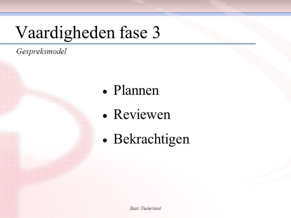 Itasc Nederland Vaardigheden fase 3  Plannen  Reviewen  Bekrachtigen Gespreksmodel