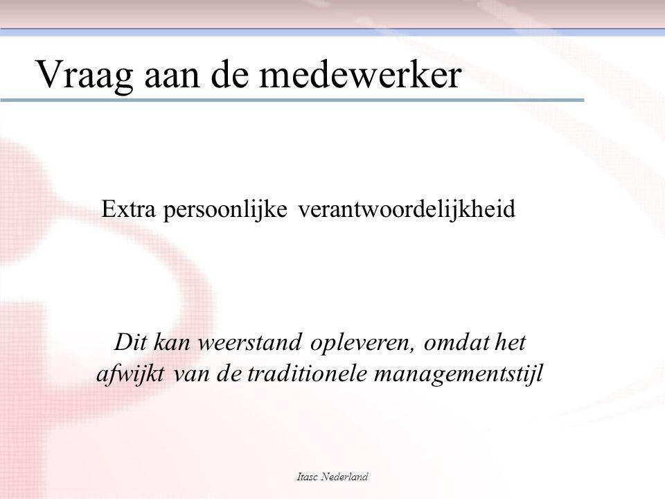 Itasc Nederland Vraag aan de medewerker Extra persoonlijke verantwoordelijkheid Dit kan weerstand opleveren, omdat het afwijkt van de traditionele man